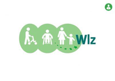 Wat is de WLZ?